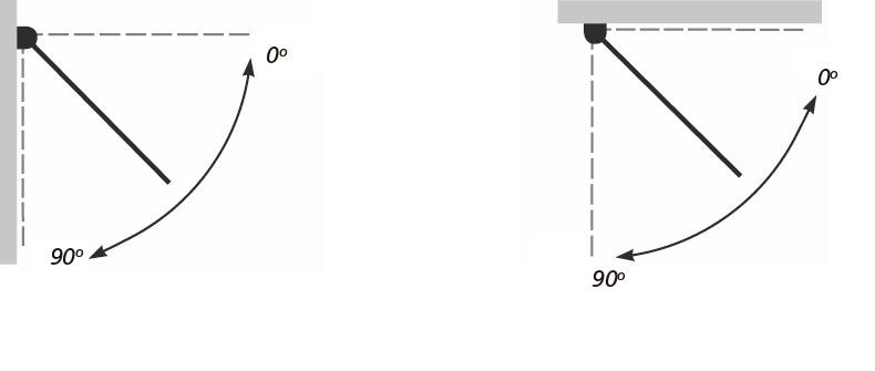 Grados de inclinación del Toldo Art 250 Splendor 300