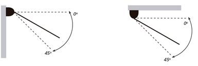 Grados de inclinación del Toldo Cofre Maticbox 350