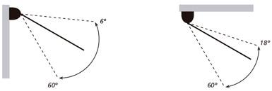 Grados de inclinación del Toldo Cofre Splenbox 400